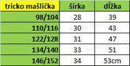 Obrázok z Mašličkový top bledo zelený 98/104,134/140,146/152